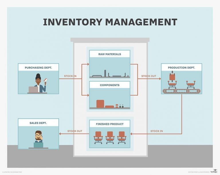 sistem-inventory
