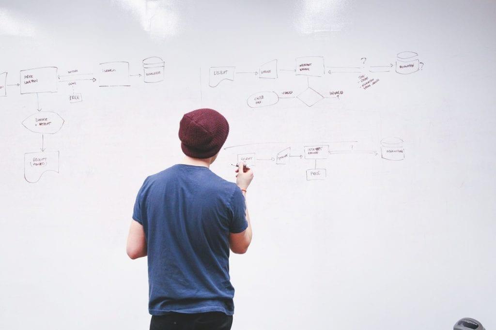 5 Karakter Unggul yang Harus Dimiliki Founder Startup